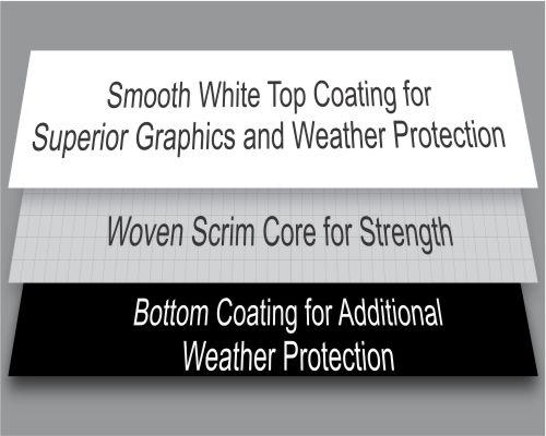 proflex-construction-layers