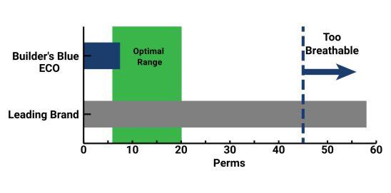 FT-eco-infographic-4